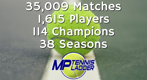 35,009 matches, 1615 players, 114 champions in 38 seasons. The MP Tennis Ladder.